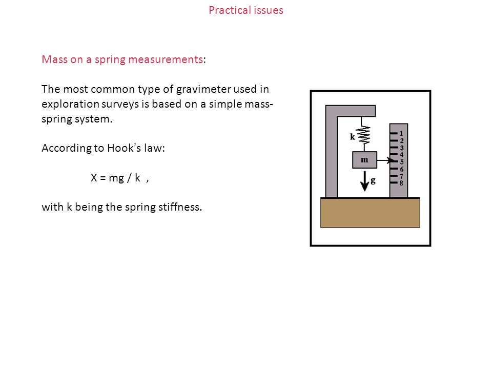 Practical issues Mass on a spring measurements: