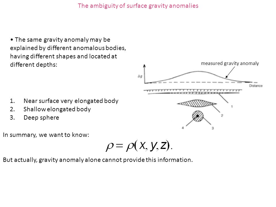 The ambiguity of surface gravity anomalies
