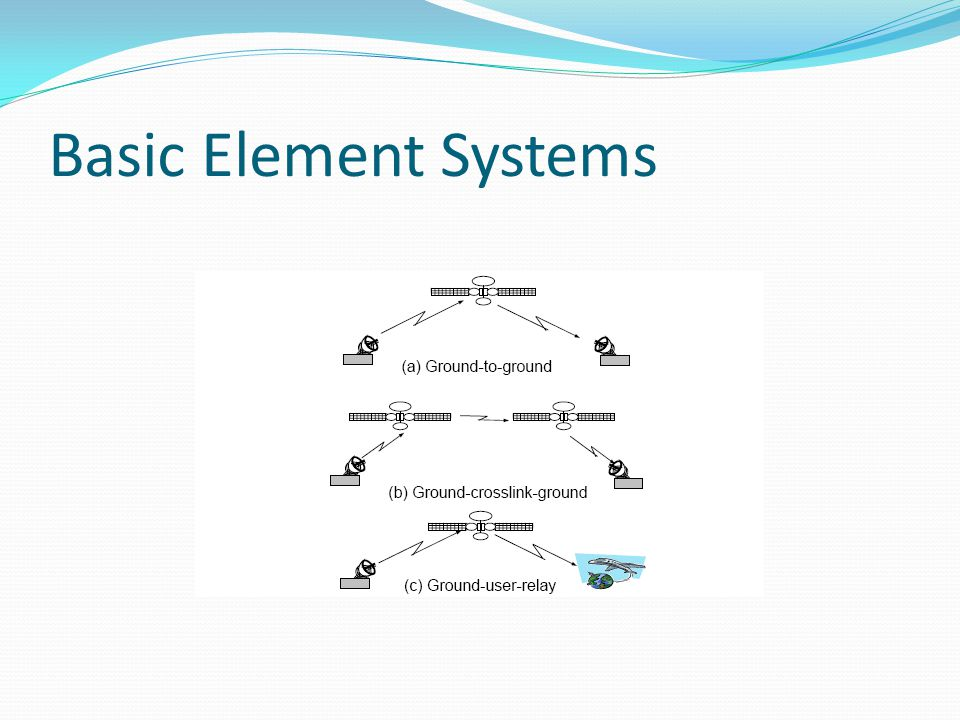 Basic Element Systems