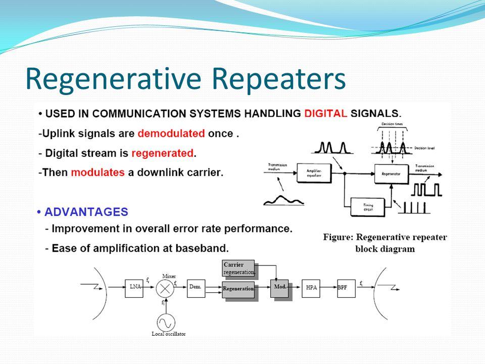 Regenerative Repeaters