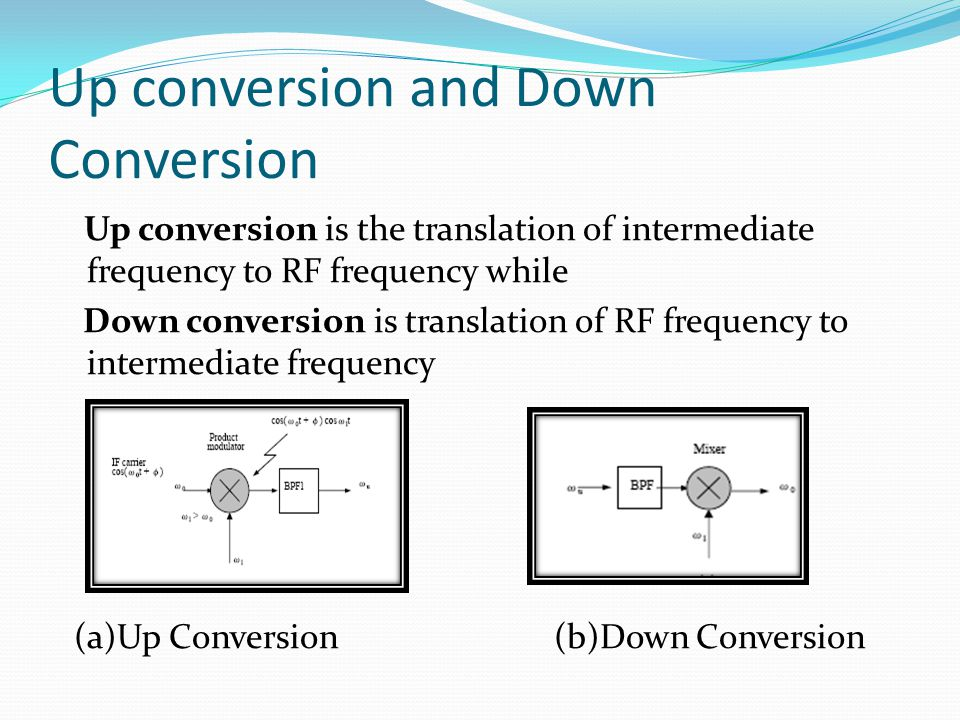 Up conversion and Down Conversion