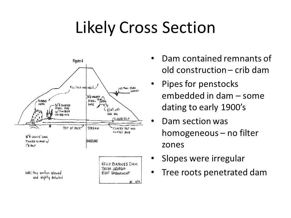 Likely Cross Section Dam contained remnants of old construction – crib dam. Pipes for penstocks embedded in dam – some dating to early 1900's.