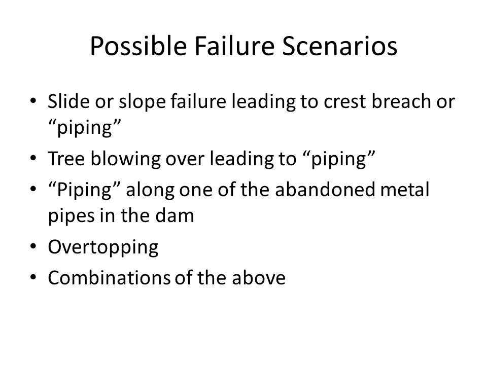 Possible Failure Scenarios