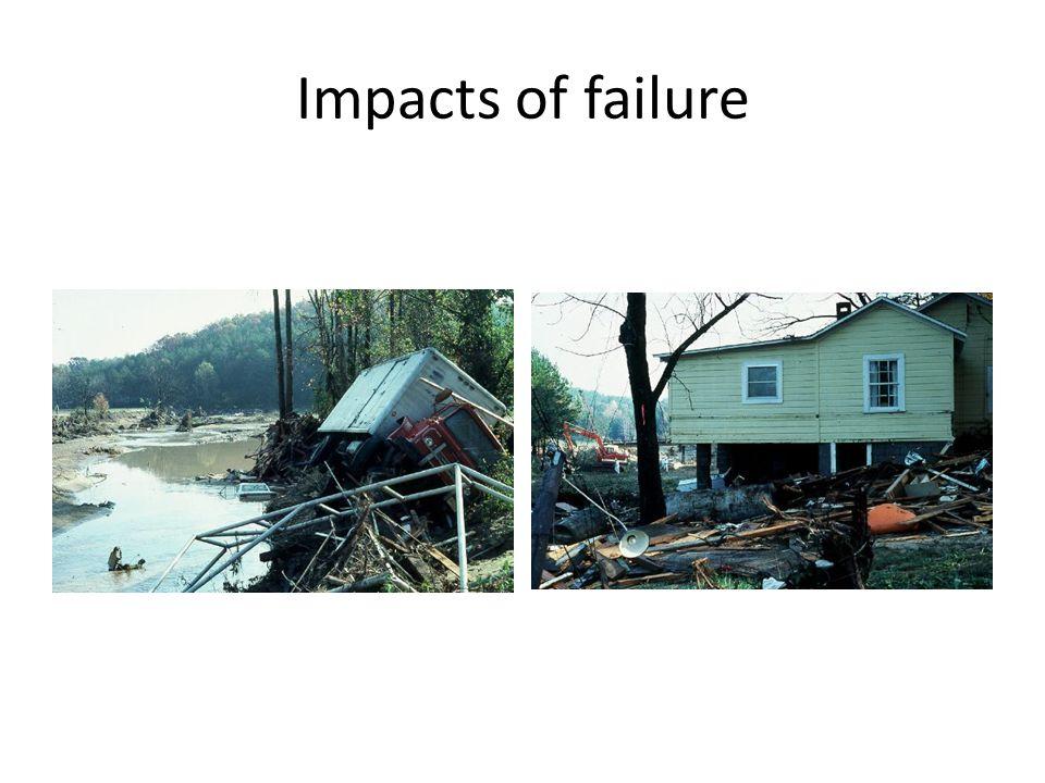 Impacts of failure