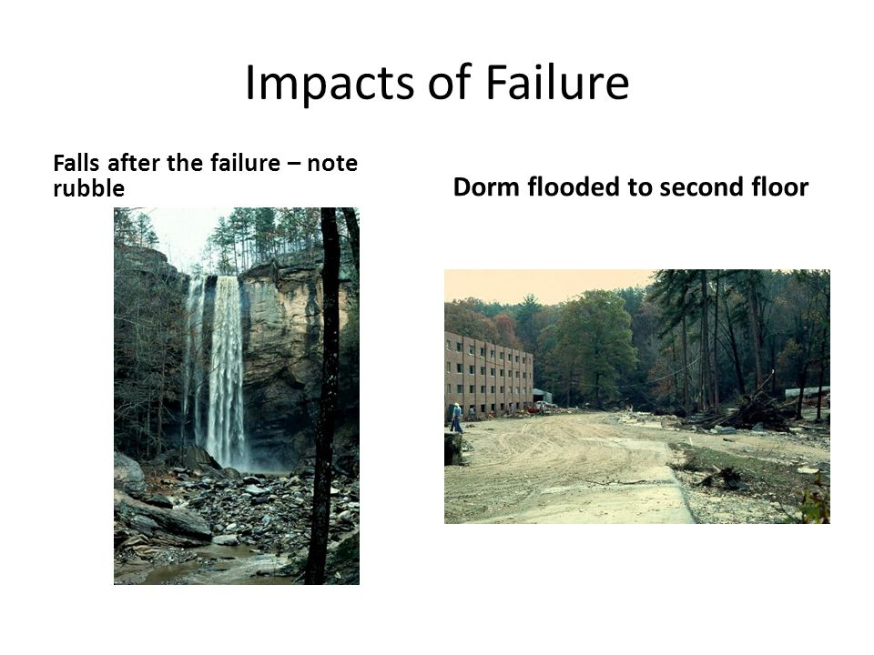Impacts of Failure Dorm flooded to second floor