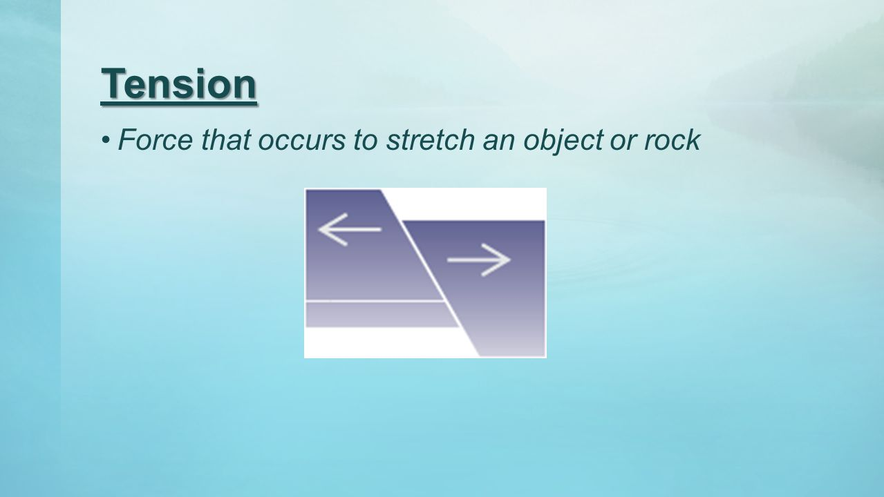 Tension Force that occurs to stretch an object or rock