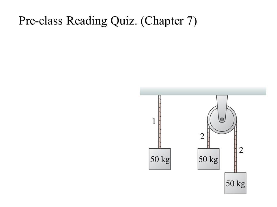 Pre-class Reading Quiz. (Chapter 7)