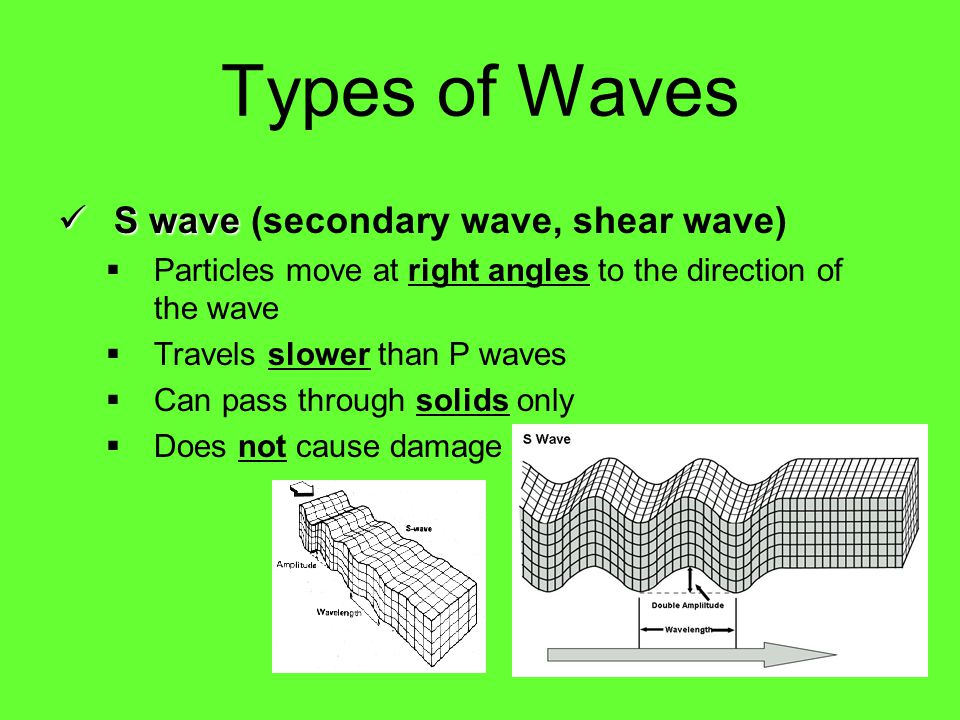 Types of Waves S wave (secondary wave, shear wave)