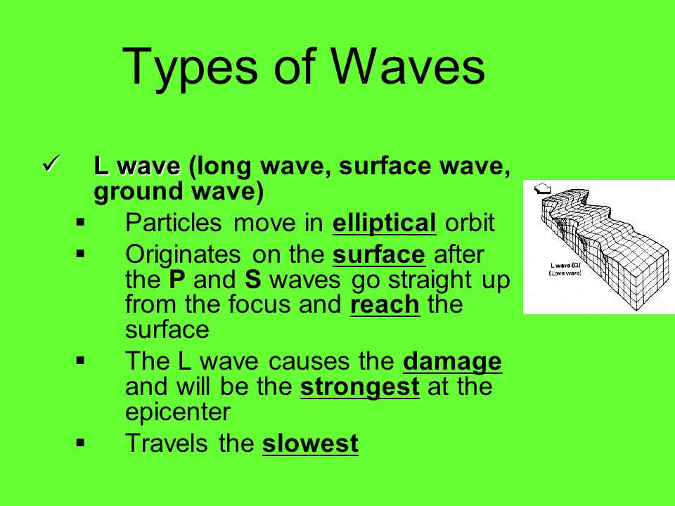Types of Waves L wave (long wave, surface wave, ground wave)