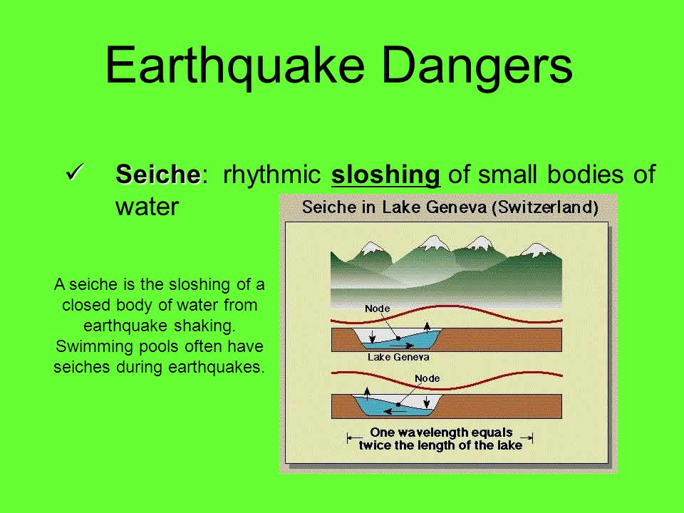 Earthquake Dangers Seiche: rhythmic sloshing of small bodies of water