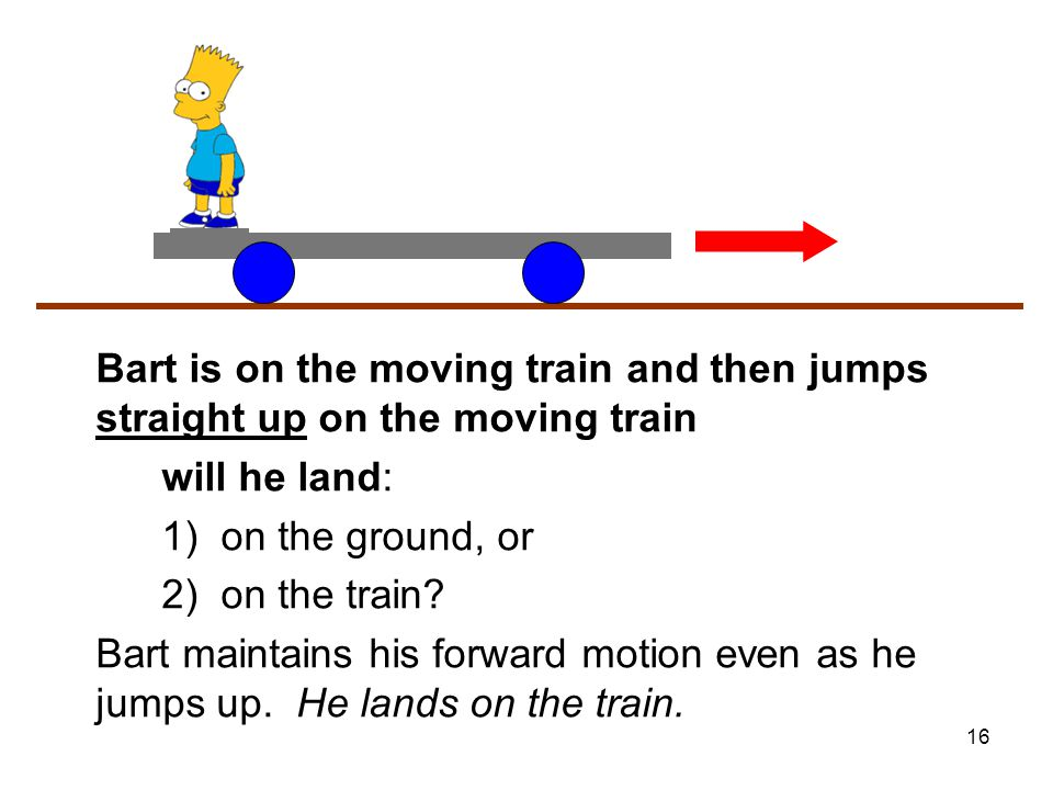 Bart is on the moving train and then jumps straight up on the moving train