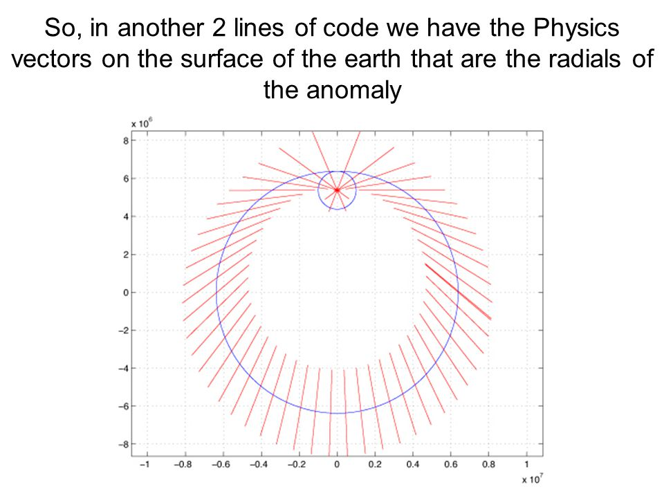 So, in another 2 lines of code we have the Physics vectors on the surface of the earth that are the radials of the anomaly