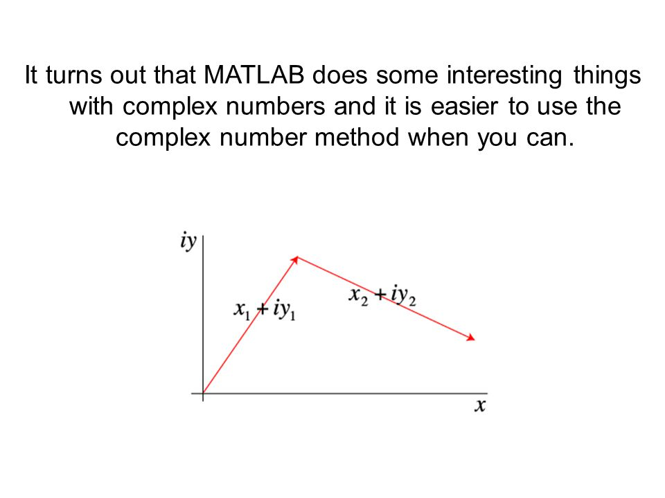 It turns out that MATLAB does some interesting things with complex numbers and it is easier to use the complex number method when you can.