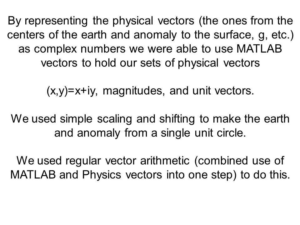 (x,y)=x+iy, magnitudes, and unit vectors.