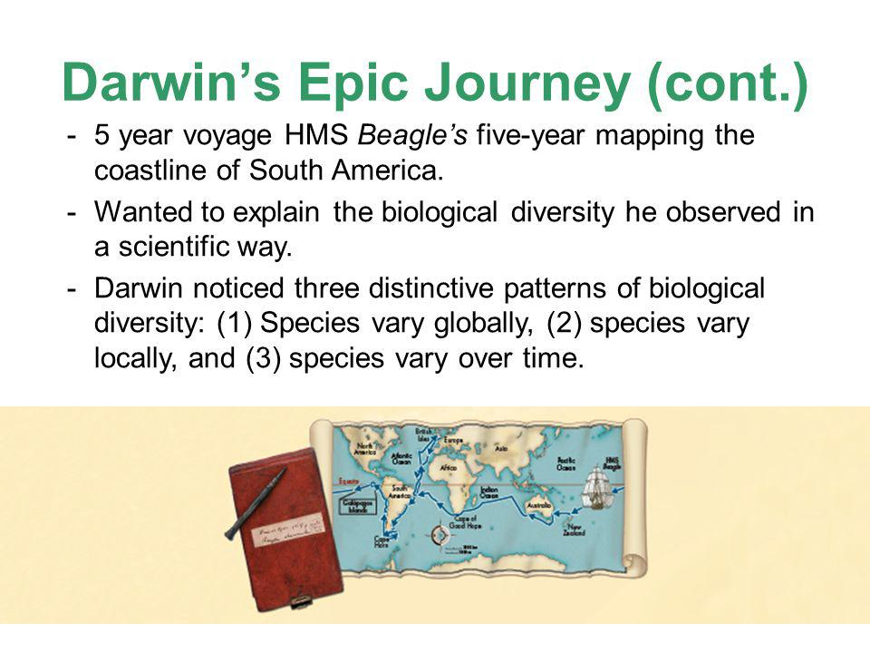Darwin's Epic Journey (cont.)