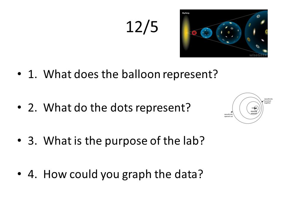 12/5 1. What does the balloon represent