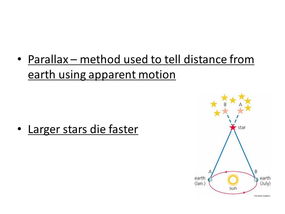 Parallax – method used to tell distance from earth using apparent motion
