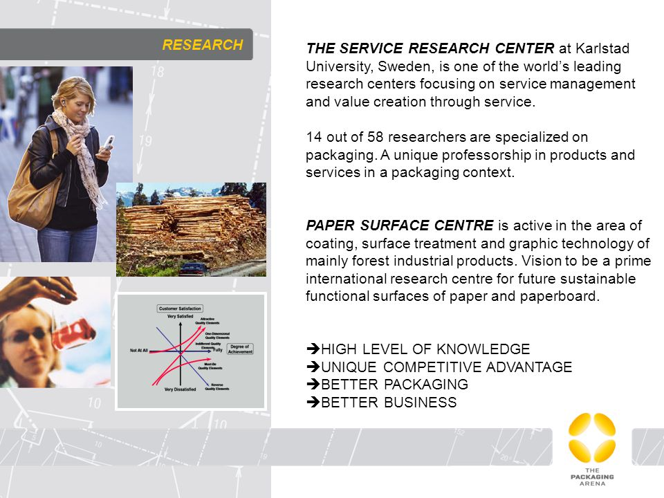 THE SERVICE RESEARCH CENTER at Karlstad University, Sweden, is one of the world's leading research centers focusing on service management and value creation through service.