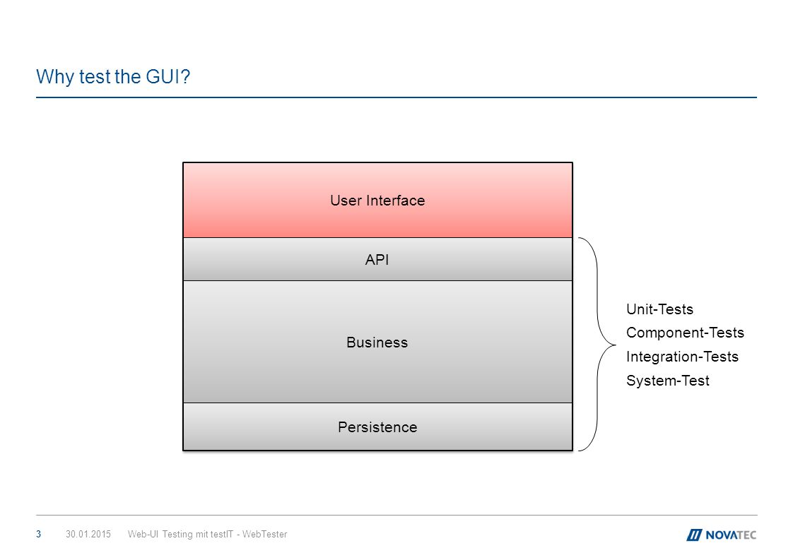 Why test the GUI User Interface API Unit-Tests Component-Tests