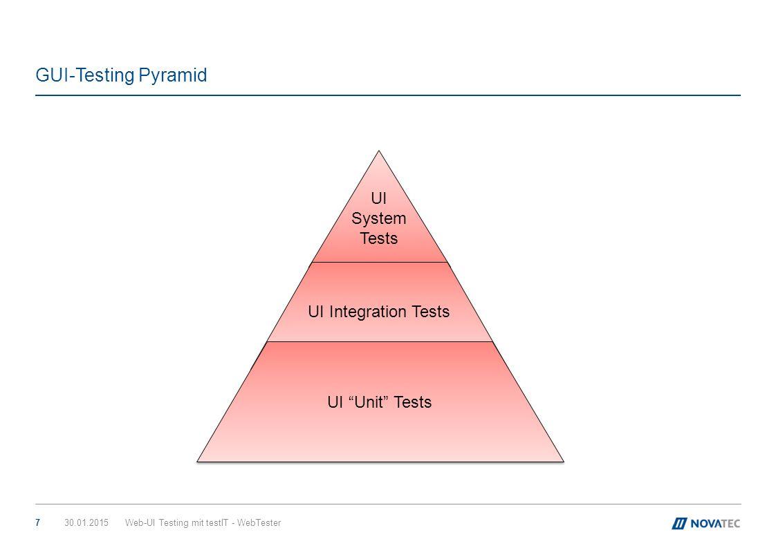 GUI-Testing Pyramid Unit Tests UI System Tests UI Integration Tests