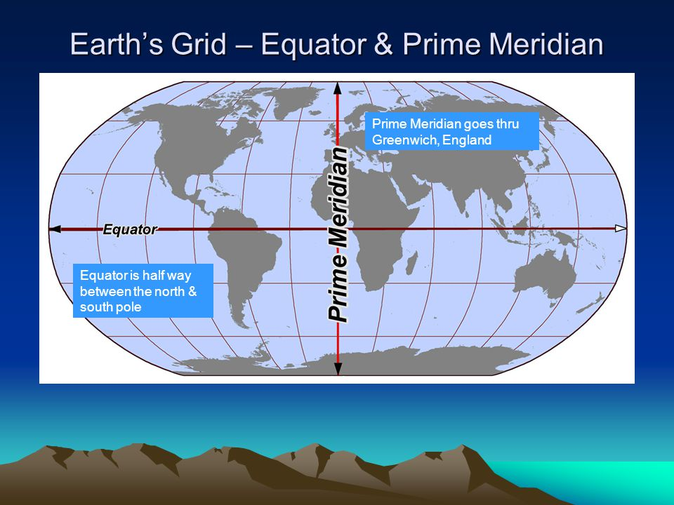 Earth's Grid – Equator & Prime Meridian