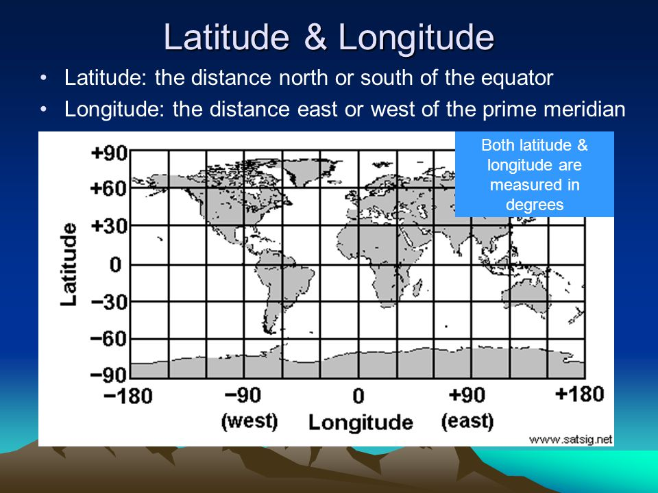 Both latitude & longitude are measured in degrees