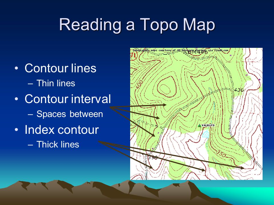 Reading a Topo Map Contour lines Contour interval Index contour