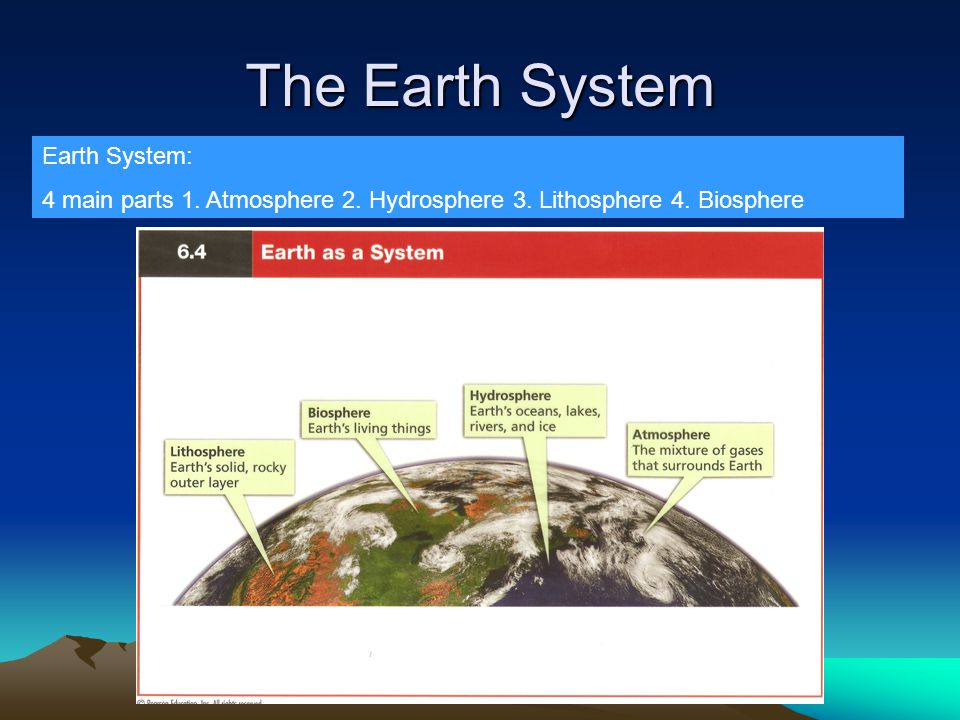 earth and its problems The purpose of nasa's earth science program is to develop a scientific understanding of earth's system and its response to natural or human-induced changes,.