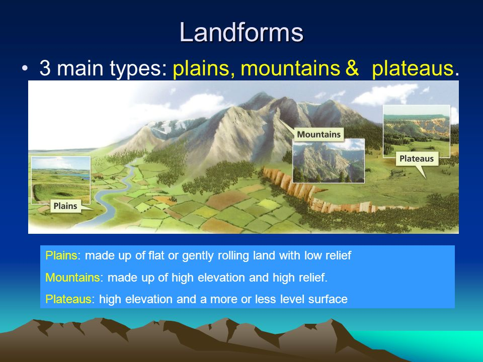 Landforms 3 main types: plains, mountains & plateaus.