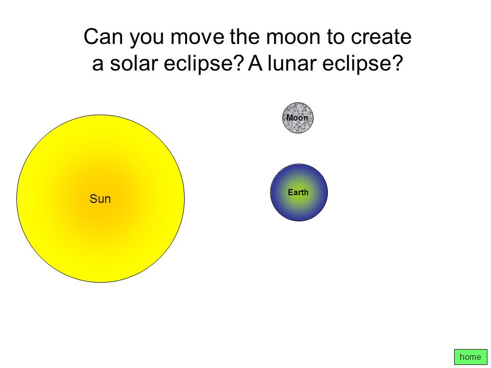 Can you move the moon to create a solar eclipse A lunar eclipse