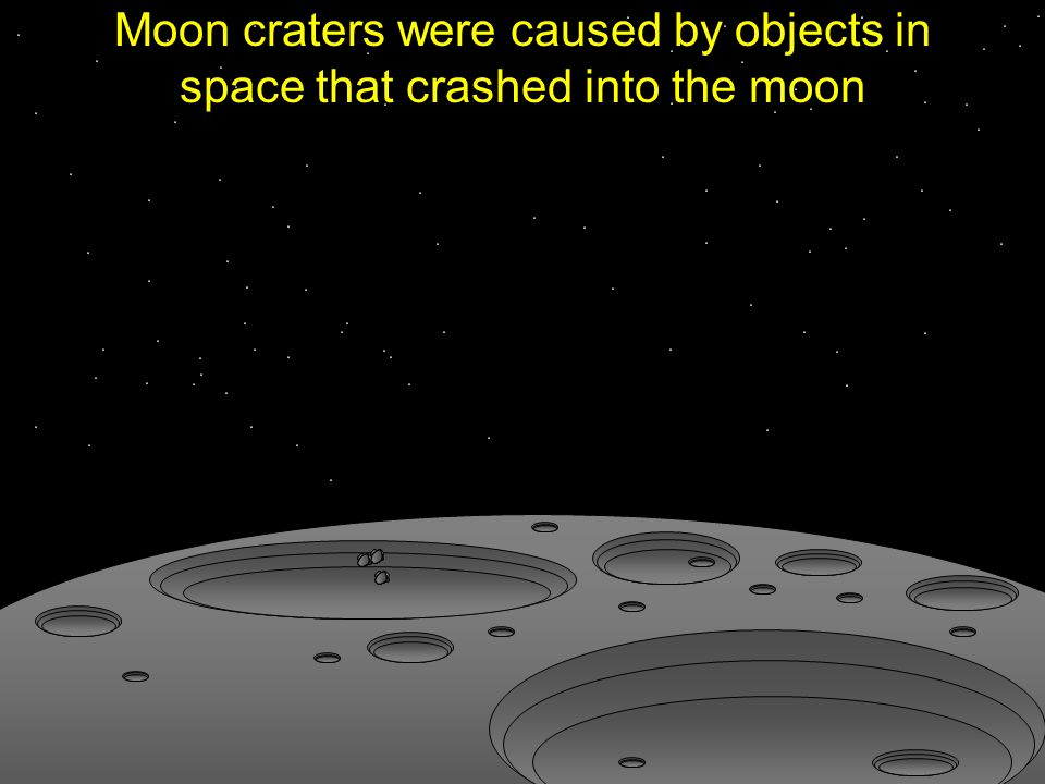 Moon craters were caused by objects in space that crashed into the moon