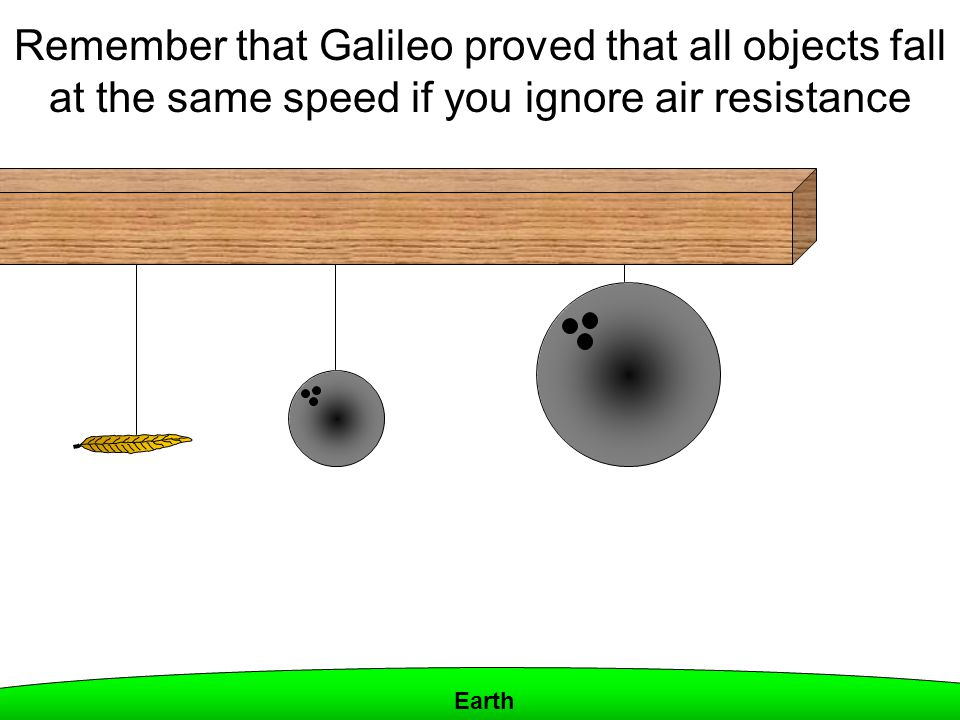 Remember that Galileo proved that all objects fall at the same speed if you ignore air resistance