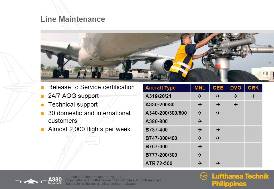 Line Maintenance Release to Service certification 24/7 AOG support