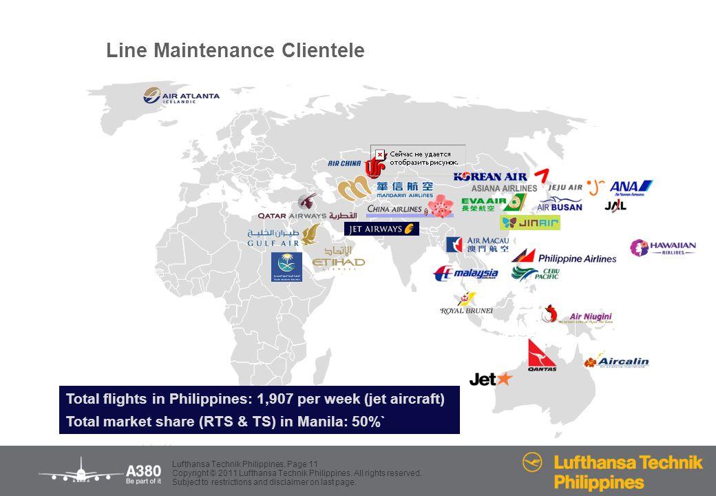 Line Maintenance Clientele