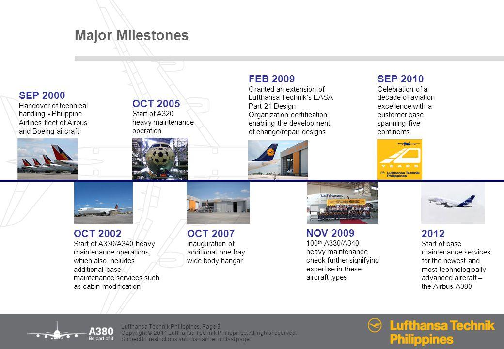 Major Milestones FEB 2009 SEP 2010 SEP 2000 OCT 2005 OCT 2002 OCT 2007