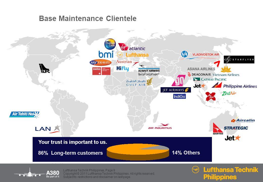Base Maintenance Clientele