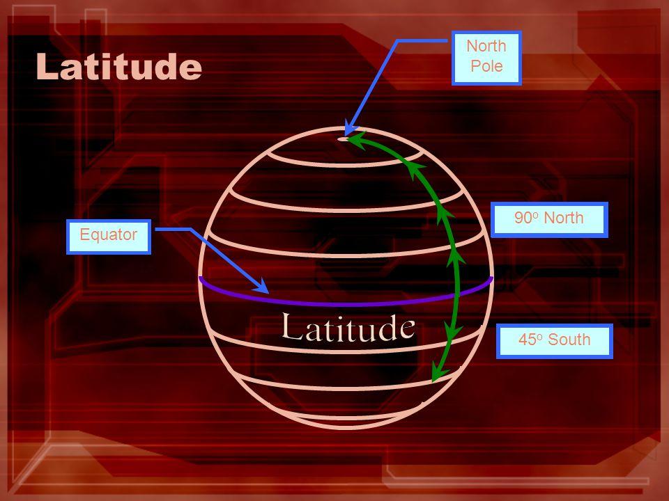 Latitude Latitude North Pole 90o North 67½o North 22½o North 45o North