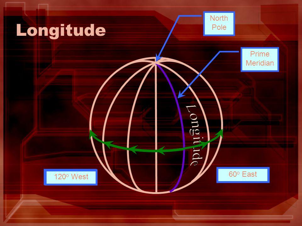Longitude Longitude North Pole Prime Meridian 60o East 30o East