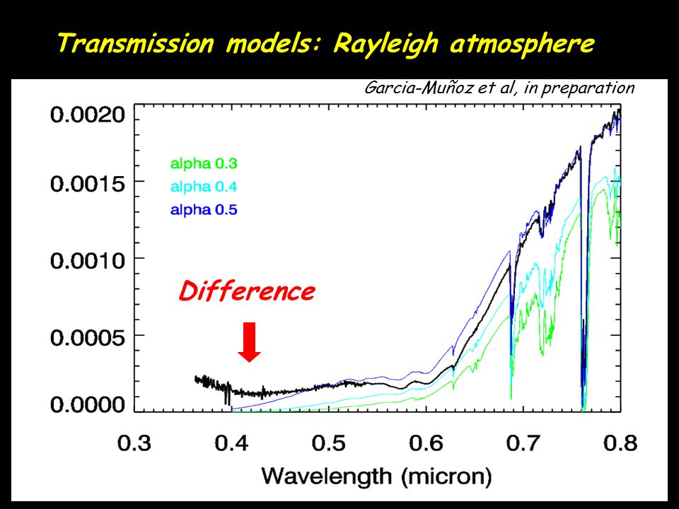 Transmission models: Rayleigh atmosphere