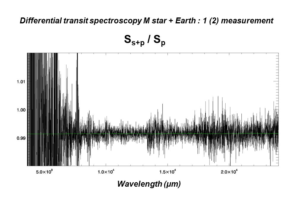 Differential transit spectroscopy M star + Earth : 1 (2) measurement