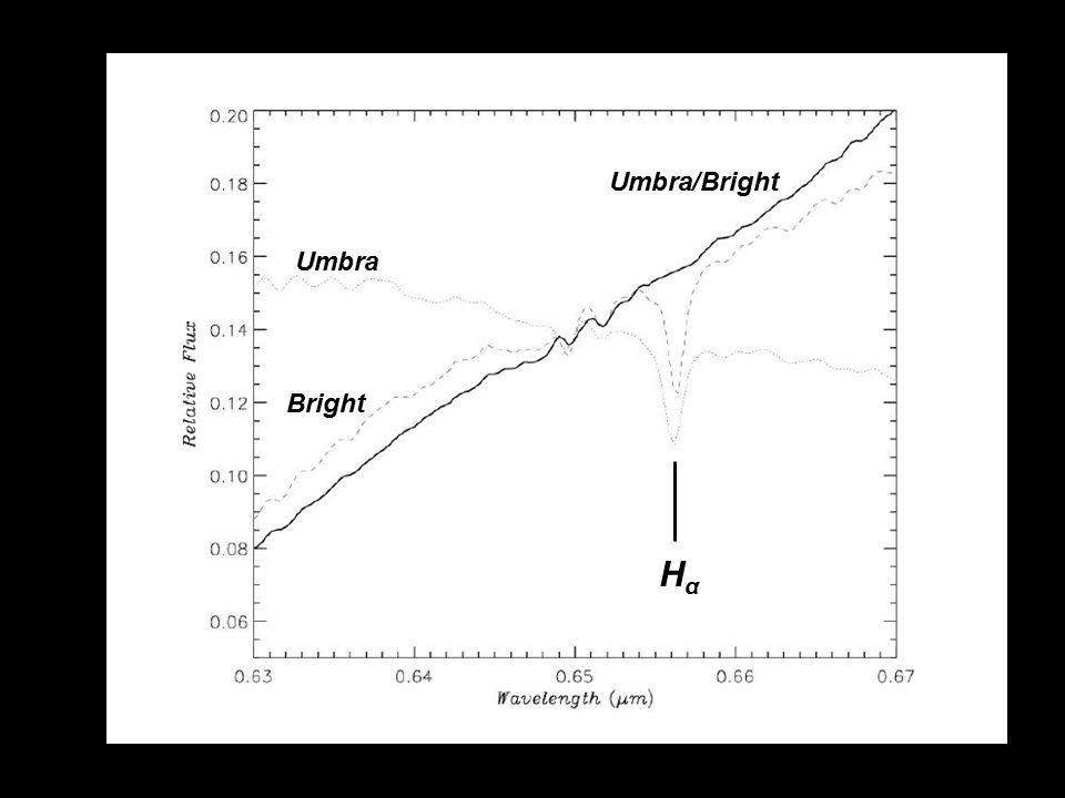 Umbra/Bright Umbra Bright Hα