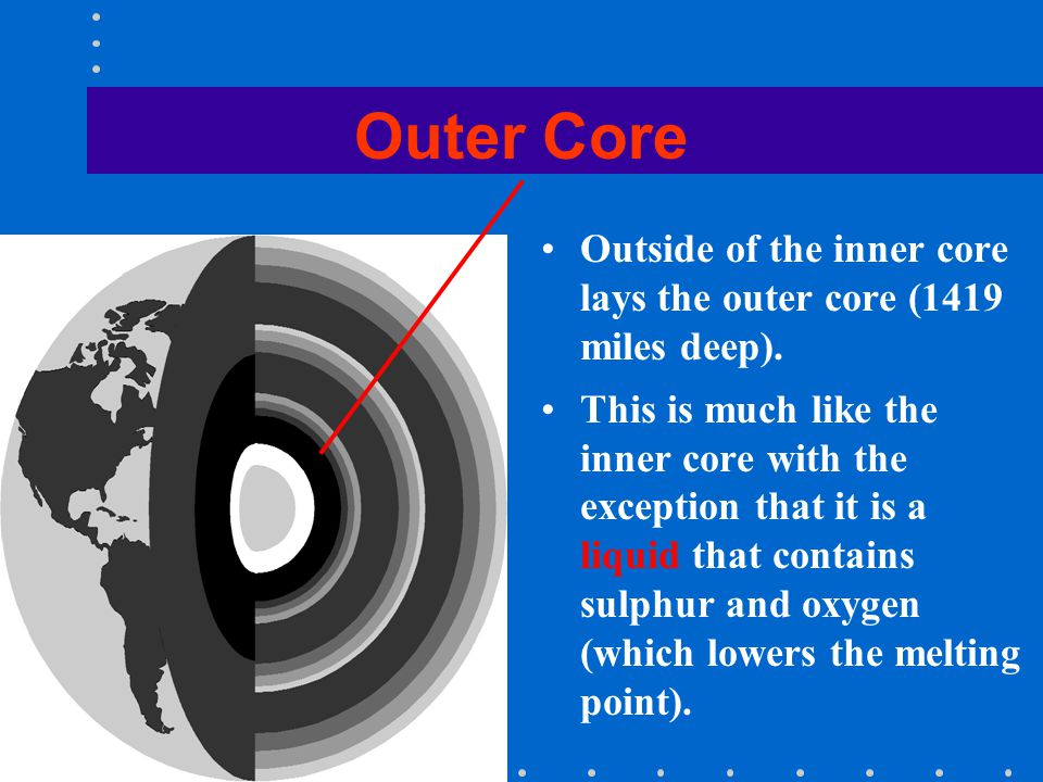 Outer Core Outside of the inner core lays the outer core (1419 miles deep).