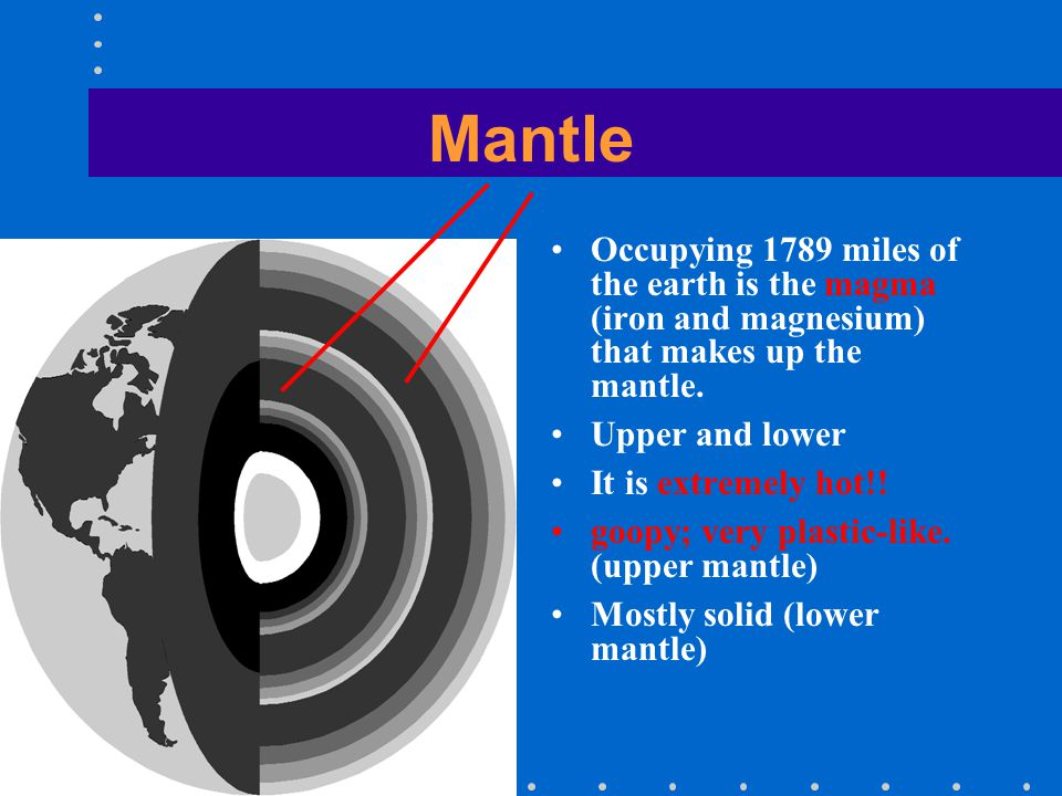 Mantle Occupying 1789 miles of the earth is the magma (iron and magnesium) that makes up the mantle.