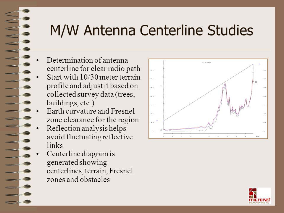 M/W Antenna Centerline Studies