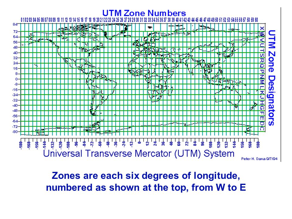 Zones are each six degrees of longitude, numbered as shown at the top, from W to E