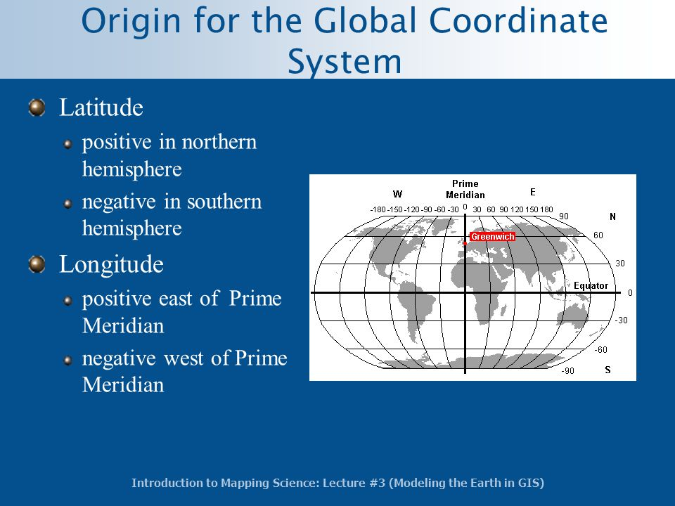 Origin for the Global Coordinate System