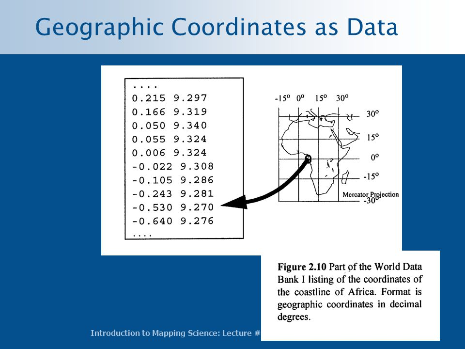 Geographic Coordinates as Data