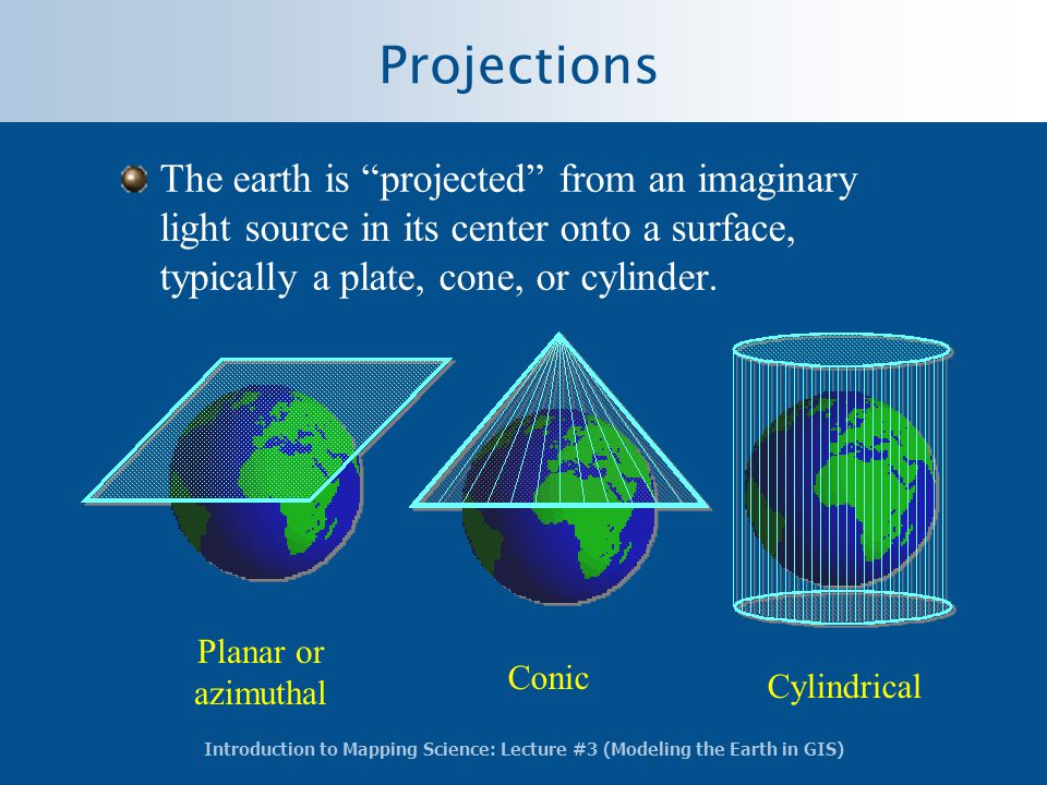 Projections The earth is projected from an imaginary light source in its center onto a surface, typically a plate, cone, or cylinder.