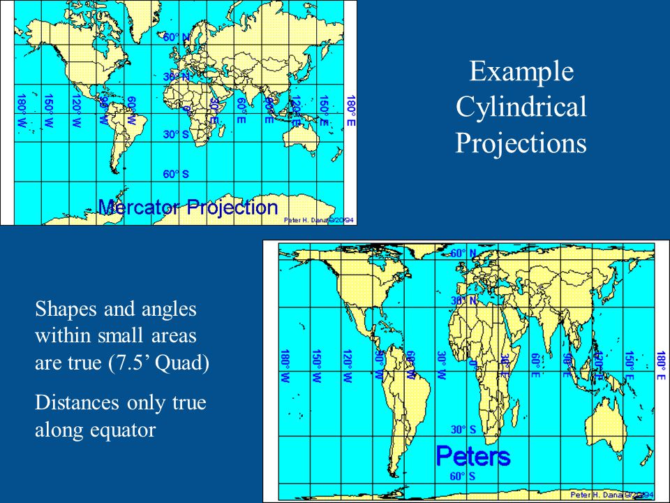 Example Cylindrical Projections