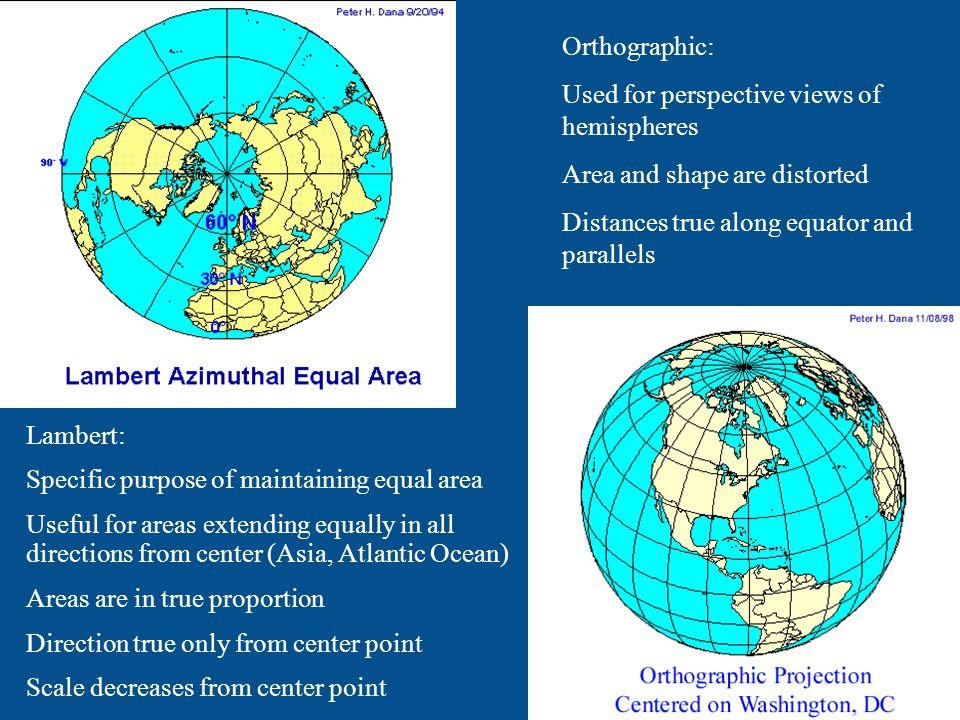 Orthographic: Used for perspective views of hemispheres. Area and shape are distorted. Distances true along equator and parallels.